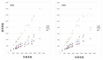 H26グラフ.jpg