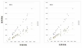 H11グラフ.jpg